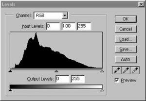 Photoshop Levels Control Panel