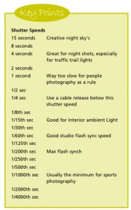 speeds 7 - Shutter Speeds Key Points