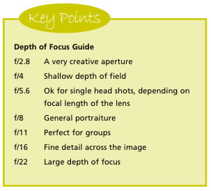 dof 2 Key Points Guide