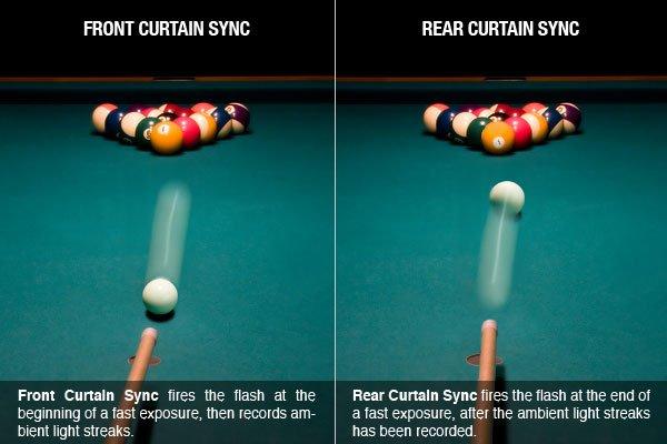Speedlight rearfront-curtain-flash example