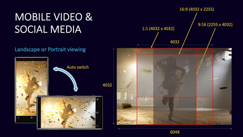 Sony Venice New Frame Line Options